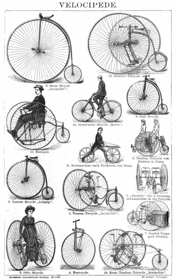 alte Fahrräder Hochrad Entwicklung des Fahrrads